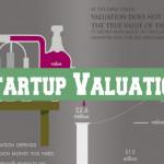 Startup Valuation - Cách định giá và mặt trái của nó